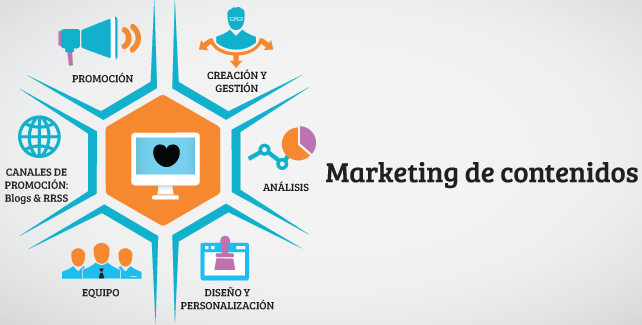 marketing-contenidos-construicción-enlaces