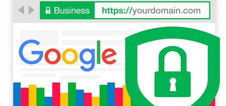 conclusiones certificado SSL
