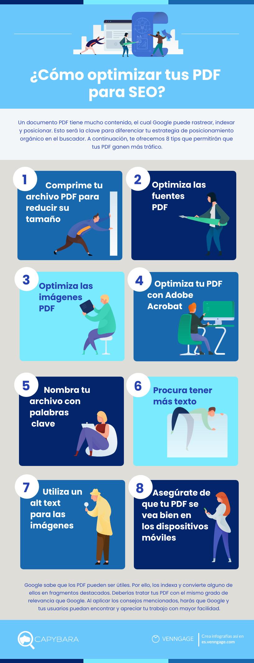 como optimizar PDF SEO