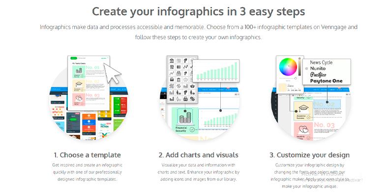 crear infografia