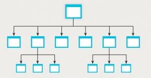 jerarquia estructura web