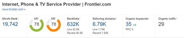 frontier ahrefs2