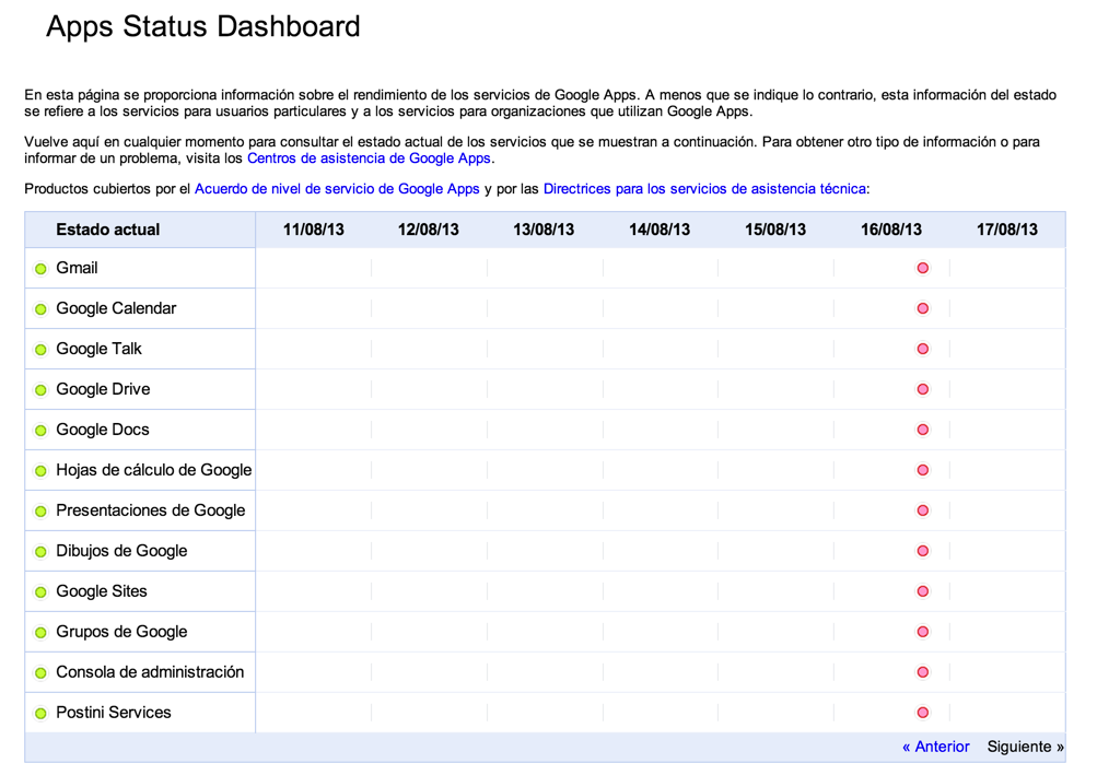 google-apps-status-dashboard