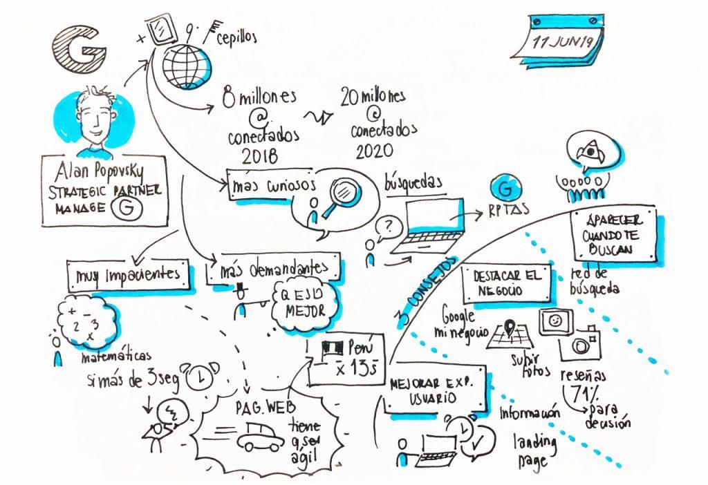 doodle infografico 1