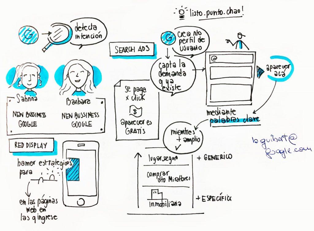 doodle infografico 5