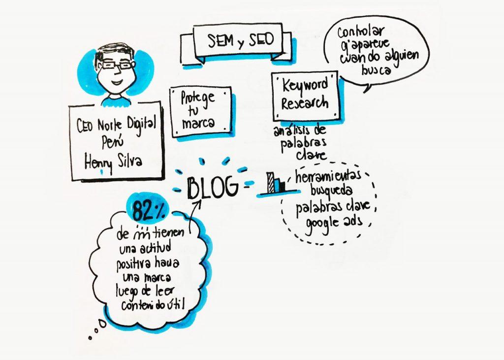 doodle infografico 7