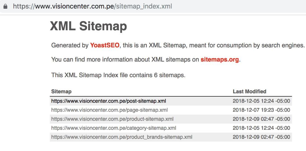 lineamientos optimizacion yoast SEO 3