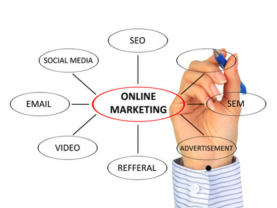 online-marketing-strategies