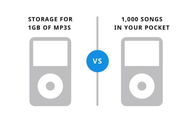original-ipod-conversiones