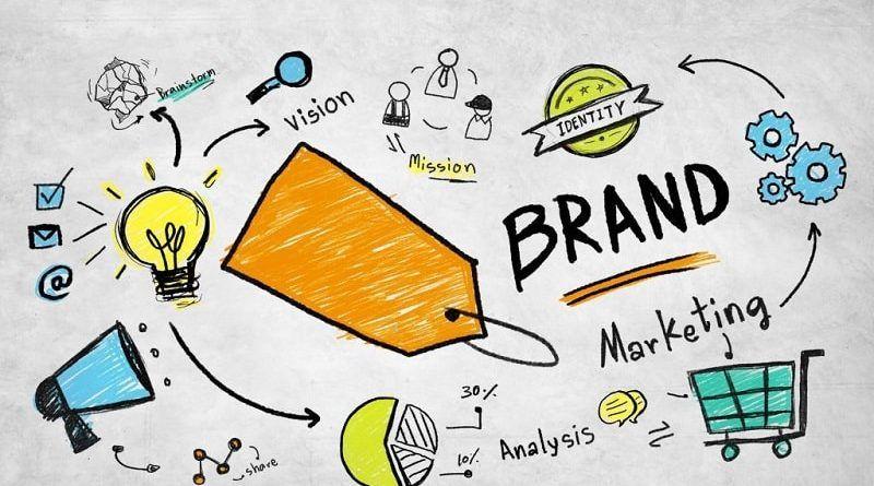 posicionamiento seo branding