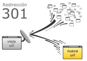 redireccionamiento-301