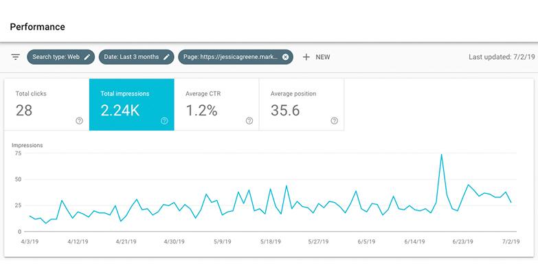 usuarios interactuan resultados